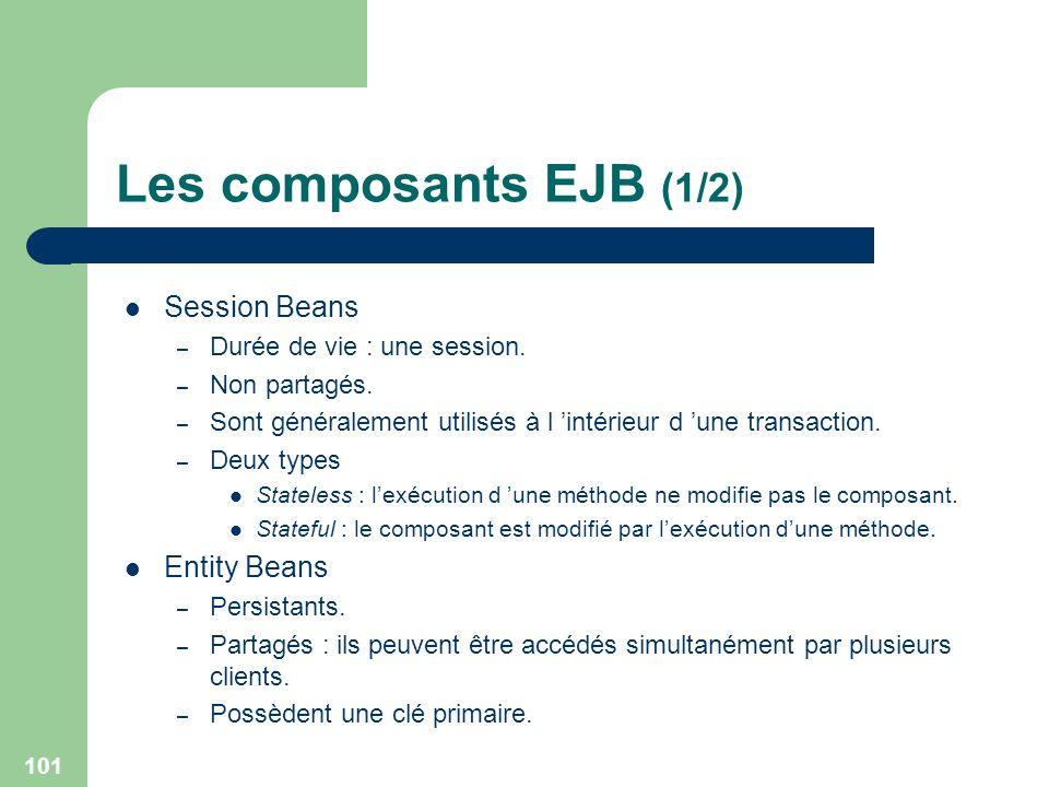 101 Les composants EJB (1/2) Session Beans – Durée de vie : une session. – Non partagés. – Sont généralement utilisés à l intérieur d une transaction.