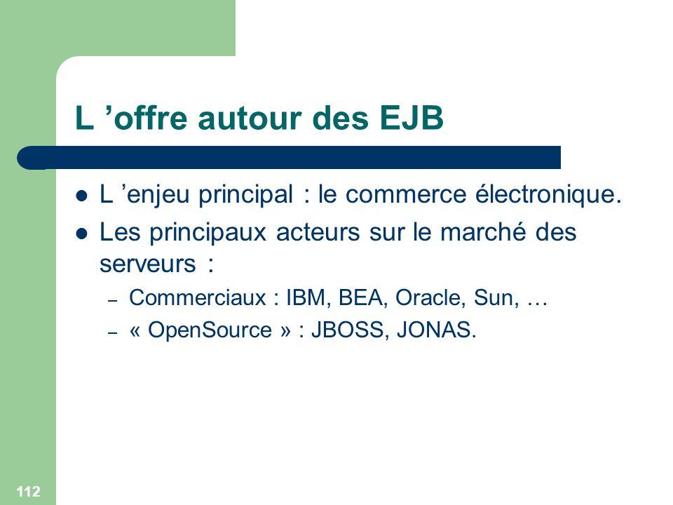 112 L offre autour des EJB L enjeu principal : le commerce électronique. Les principaux acteurs sur le marché des serveurs : – Commerciaux : IBM, BEA,