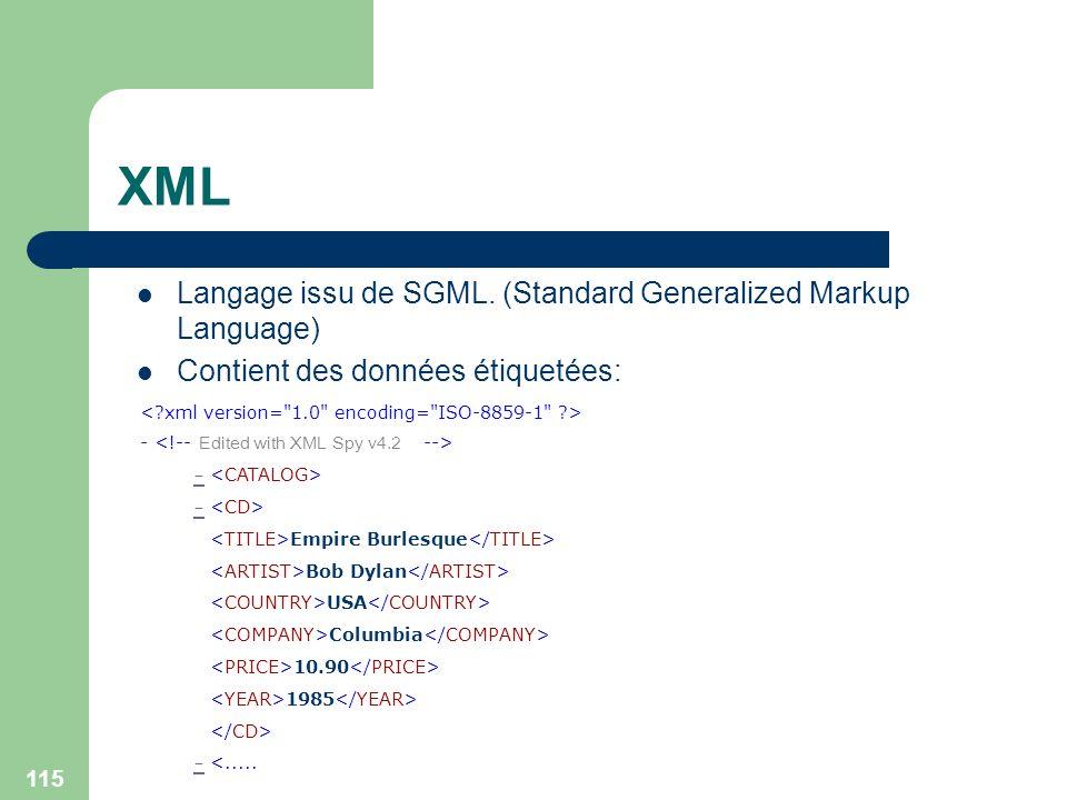 115 XML Langage issu de SGML. (Standard Generalized Markup Language) Contient des données étiquetées: - Empire Burlesque Bob Dylan USA Columbia 10.90