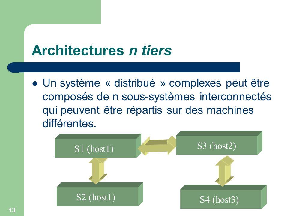 13 Architectures n tiers Un système « distribué » complexes peut être composés de n sous-systèmes interconnectés qui peuvent être répartis sur des mac