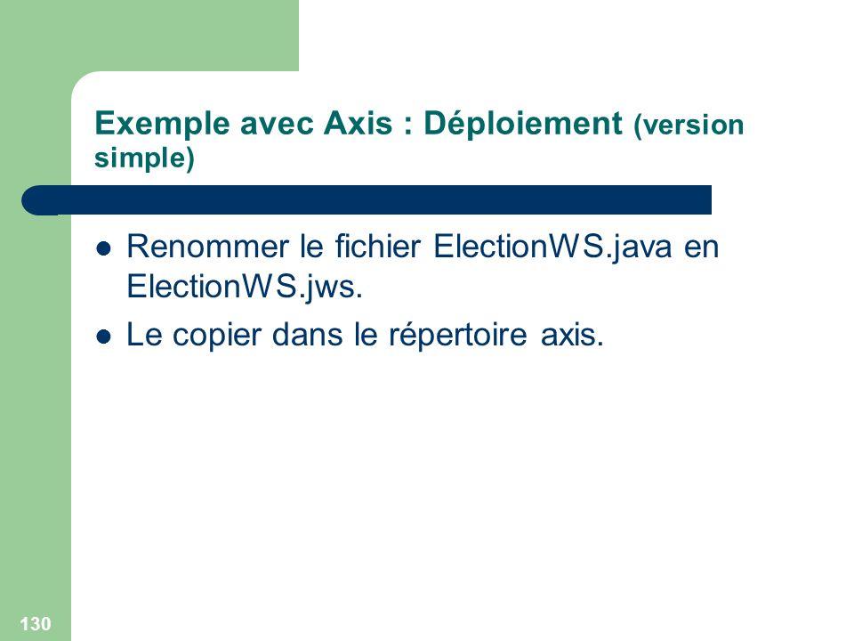 130 Exemple avec Axis : Déploiement (version simple) Renommer le fichier ElectionWS.java en ElectionWS.jws. Le copier dans le répertoire axis.