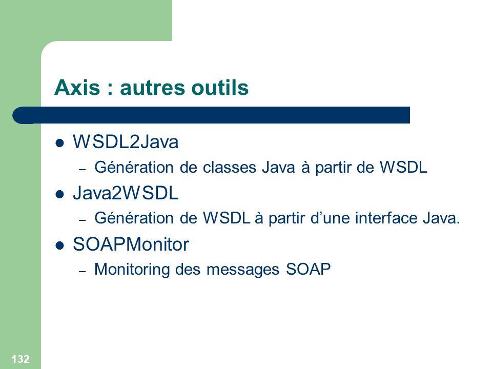 132 Axis : autres outils WSDL2Java – Génération de classes Java à partir de WSDL Java2WSDL – Génération de WSDL à partir dune interface Java. SOAPMoni