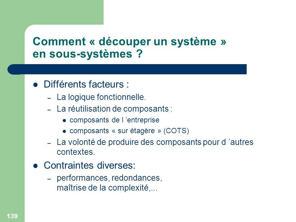 139 Comment « découper un système » en sous-systèmes ? Différents facteurs : – La logique fonctionnelle. – La réutilisation de composants : composants