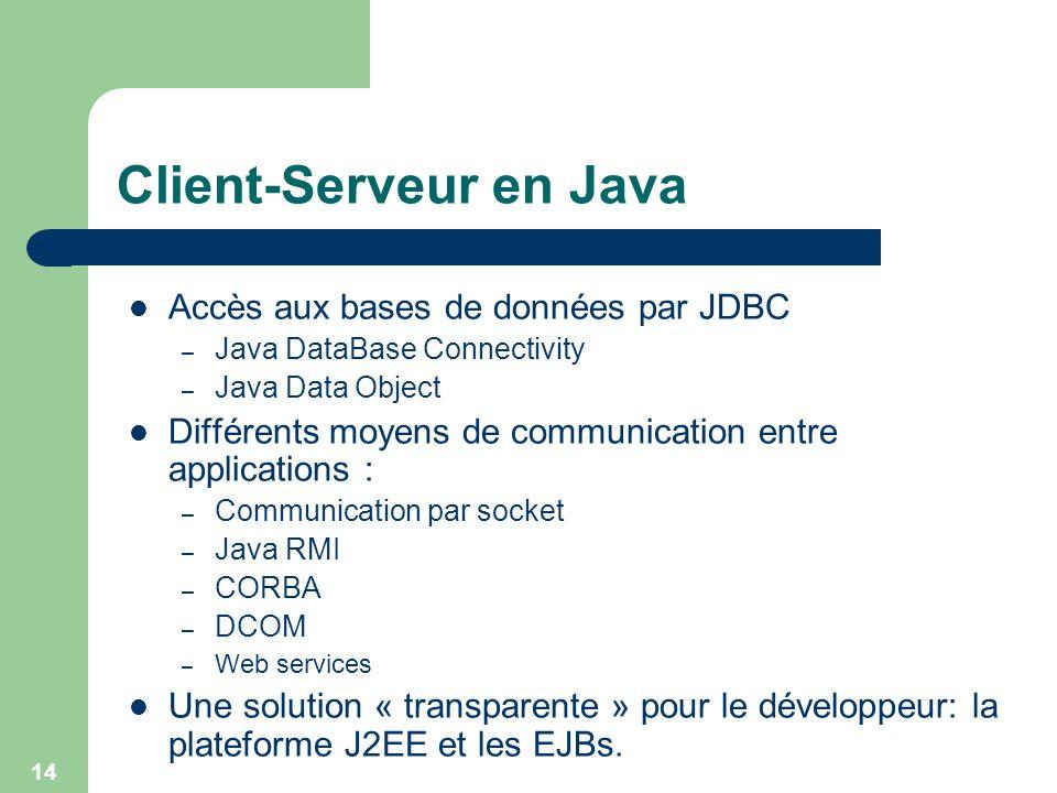 14 Client-Serveur en Java Accès aux bases de données par JDBC – Java DataBase Connectivity – Java Data Object Différents moyens de communication entre