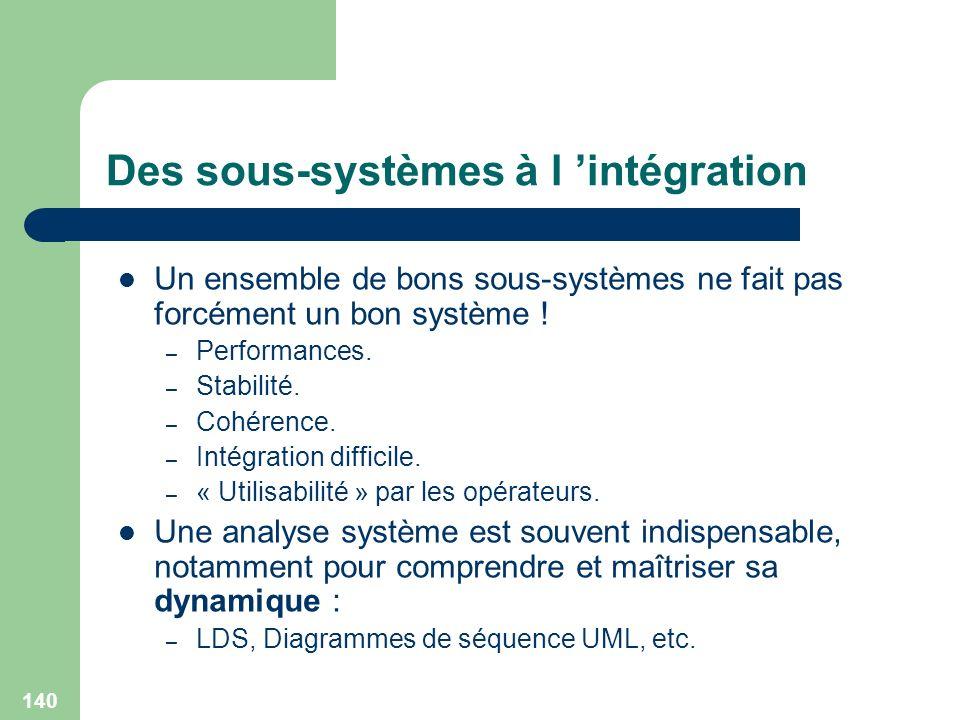 140 Des sous-systèmes à l intégration Un ensemble de bons sous-systèmes ne fait pas forcément un bon système ! – Performances. – Stabilité. – Cohérenc