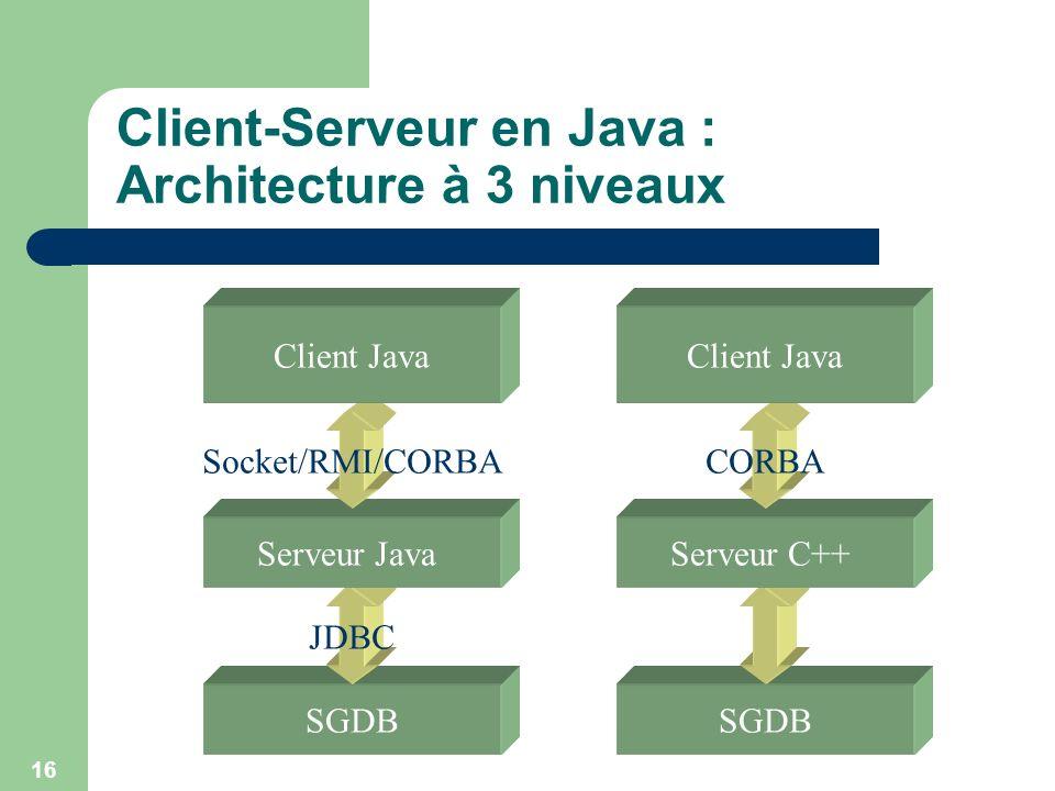 16 Client-Serveur en Java : Architecture à 3 niveaux SGDB JDBC Serveur Java Socket/RMI/CORBA Client Java SGDB Serveur C++ CORBA Client Java