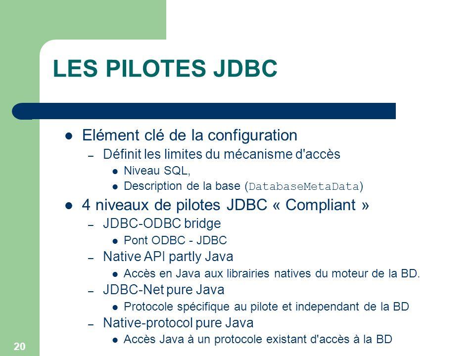 20 LES PILOTES JDBC Elément clé de la configuration – Définit les limites du mécanisme d'accès Niveau SQL, Description de la base ( DatabaseMetaData )