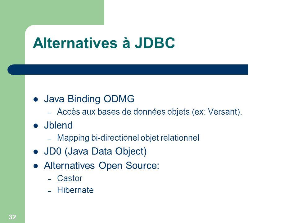 32 Alternatives à JDBC Java Binding ODMG – Accès aux bases de données objets (ex: Versant). Jblend – Mapping bi-directionel objet relationnel JD0 (Jav