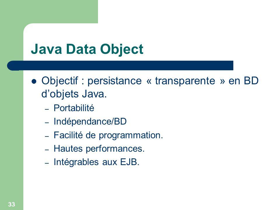 33 Java Data Object Objectif : persistance « transparente » en BD dobjets Java. – Portabilité – Indépendance/BD – Facilité de programmation. – Hautes