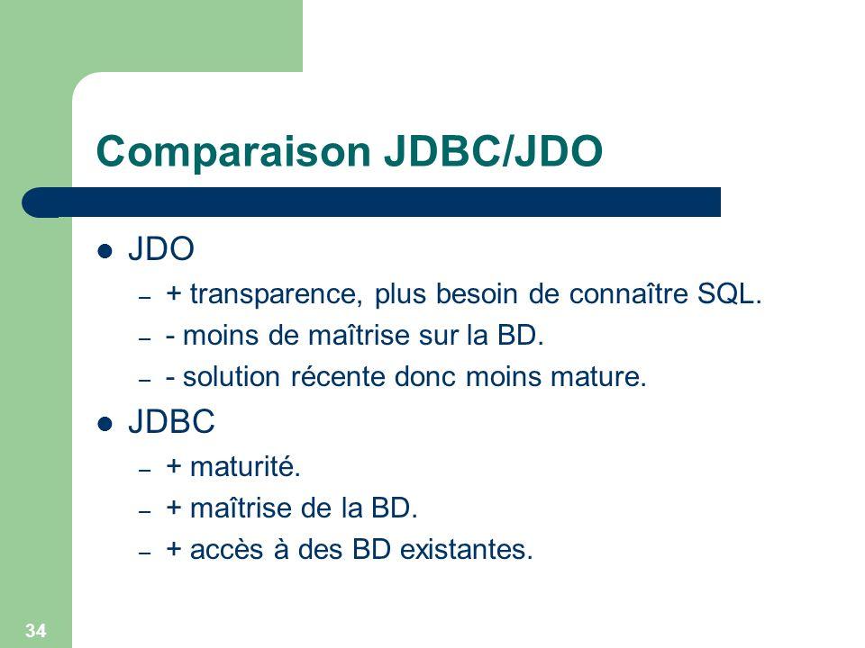 34 Comparaison JDBC/JDO JDO – + transparence, plus besoin de connaître SQL. – - moins de maîtrise sur la BD. – - solution récente donc moins mature. J