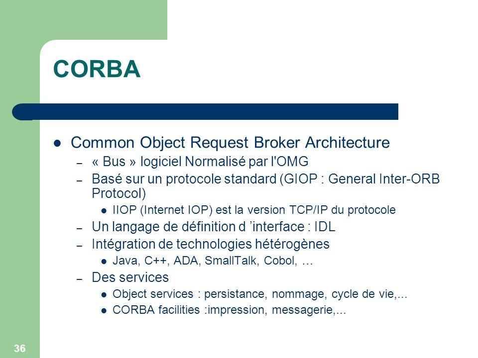 36 CORBA Common Object Request Broker Architecture – « Bus » logiciel Normalisé par l'OMG – Basé sur un protocole standard (GIOP : General Inter-ORB P
