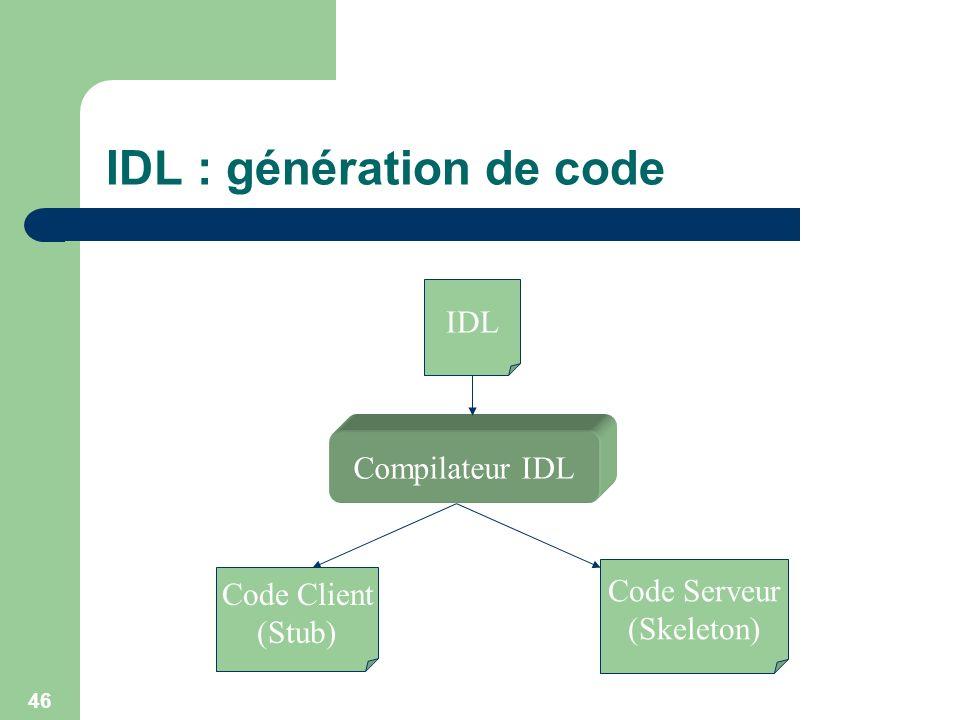 46 IDL : génération de code Compilateur IDL IDL Code Client (Stub) Code Serveur (Skeleton)