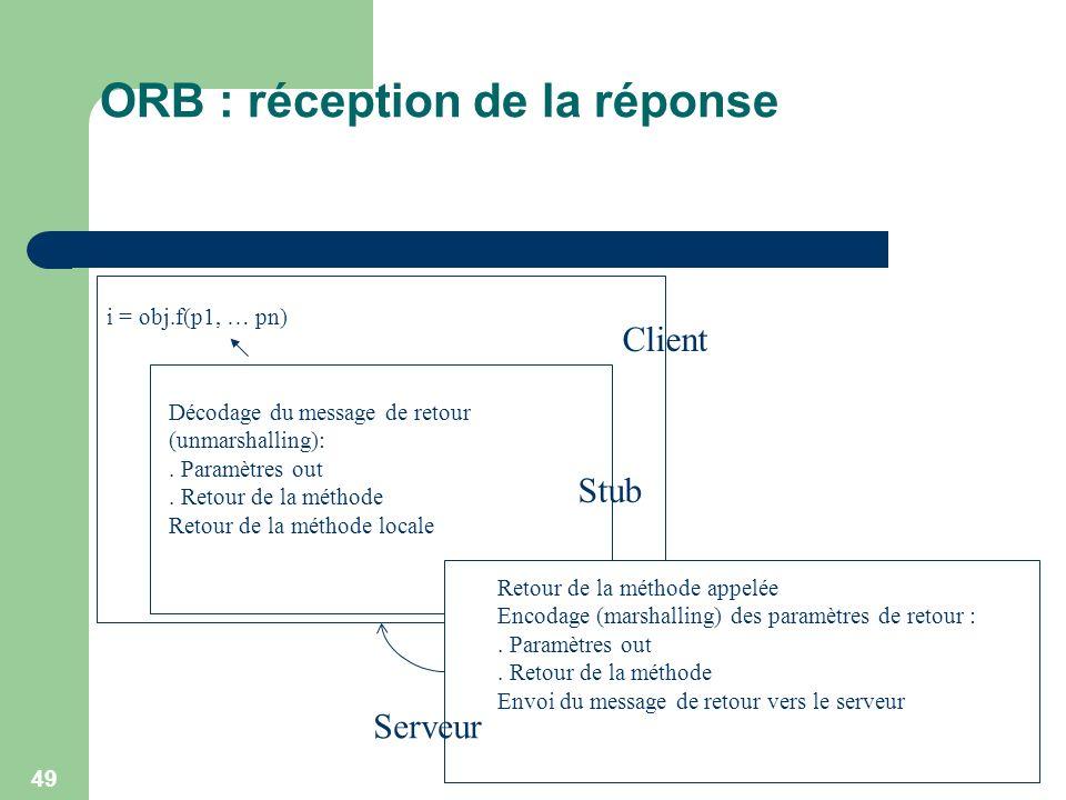 49 ORB : réception de la réponse i = obj.f(p1, … pn) Décodage du message de retour (unmarshalling):. Paramètres out. Retour de la méthode Retour de la