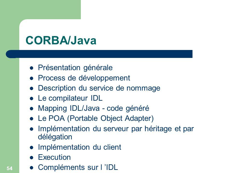 54 CORBA/Java Présentation générale Process de développement Description du service de nommage Le compilateur IDL Mapping IDL/Java - code généré Le PO