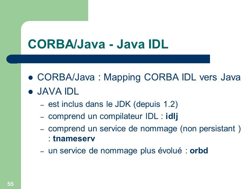 55 CORBA/Java - Java IDL CORBA/Java : Mapping CORBA IDL vers Java JAVA IDL – est inclus dans le JDK (depuis 1.2) – comprend un compilateur IDL : idlj