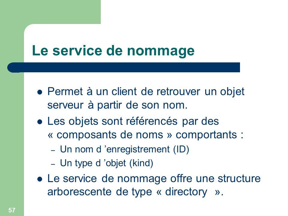 57 Le service de nommage Permet à un client de retrouver un objet serveur à partir de son nom. Les objets sont référencés par des « composants de noms