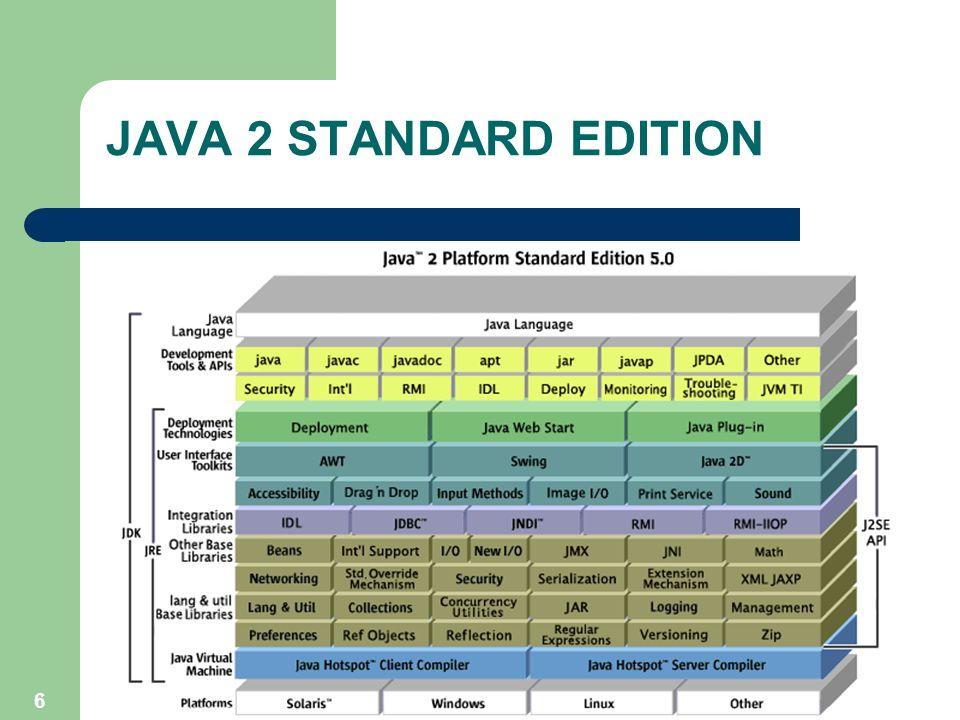 7 JAVA 2 MICRO EDITION (J2ME) Électronique grand public, systèmes embarqués – Mobiles, PDA, Décodeurs TV, etc.