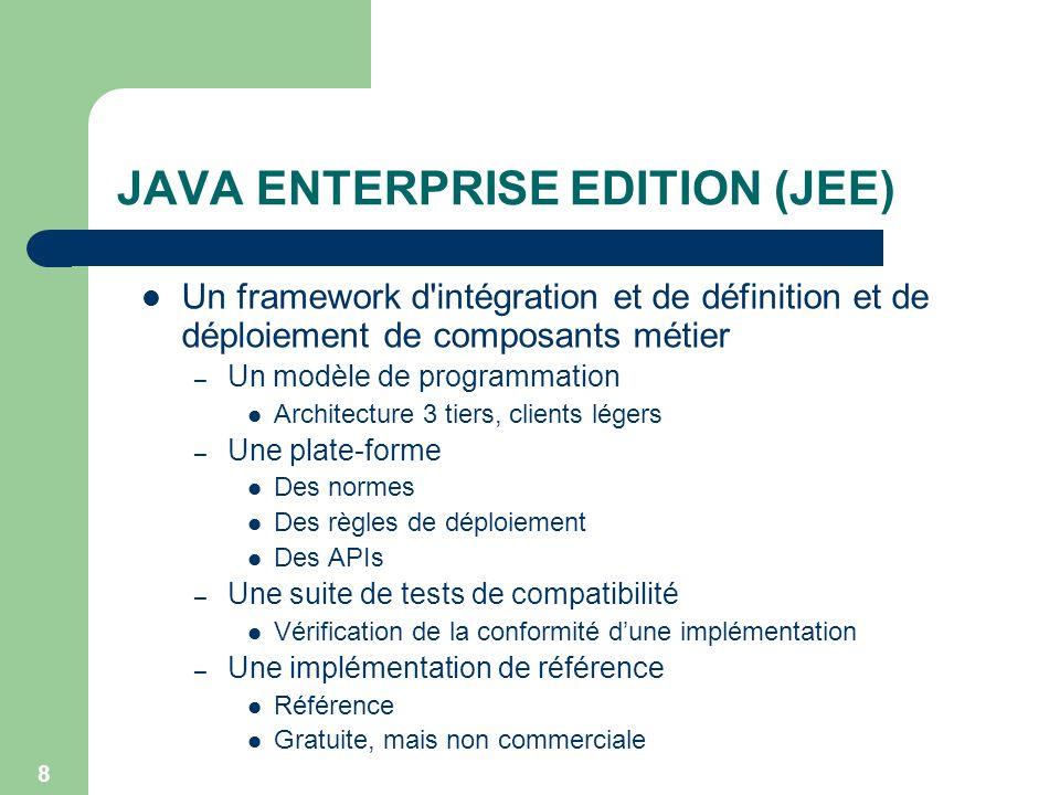 8 JAVA ENTERPRISE EDITION (JEE) Un framework d'intégration et de définition et de déploiement de composants métier – Un modèle de programmation Archit