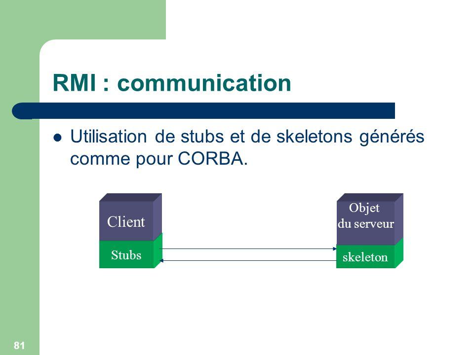 81 RMI : communication Utilisation de stubs et de skeletons générés comme pour CORBA. skeleton Objet du serveur Stubs Client