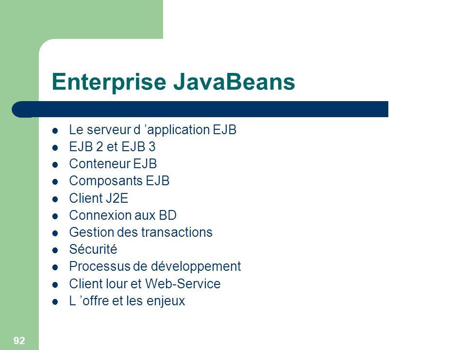92 Enterprise JavaBeans Le serveur d application EJB EJB 2 et EJB 3 Conteneur EJB Composants EJB Client J2E Connexion aux BD Gestion des transactions