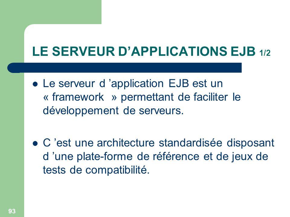 93 LE SERVEUR DAPPLICATIONS EJB 1/2 Le serveur d application EJB est un « framework » permettant de faciliter le développement de serveurs. C est une