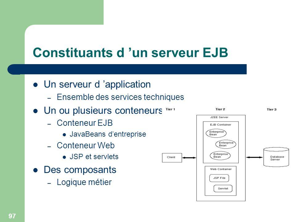 97 Constituants d un serveur EJB Un serveur d application – Ensemble des services techniques Un ou plusieurs conteneurs – Conteneur EJB JavaBeans dent
