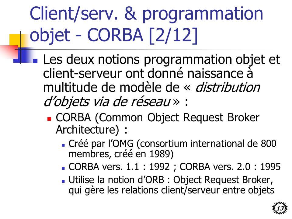 13 Client/serv. & programmation objet - CORBA [2/12] Les deux notions programmation objet et client-serveur ont donné naissance à multitude de modèle