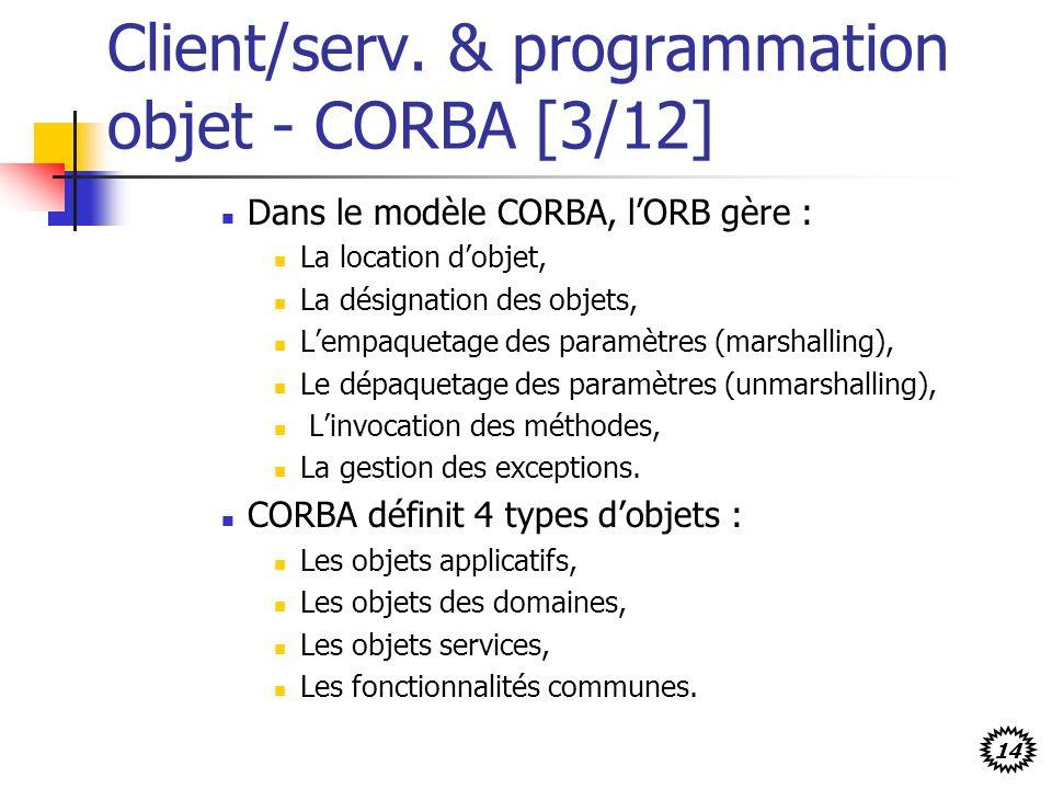 14 Client/serv. & programmation objet - CORBA [3/12] Dans le modèle CORBA, lORB gère : La location dobjet, La désignation des objets, Lempaquetage des