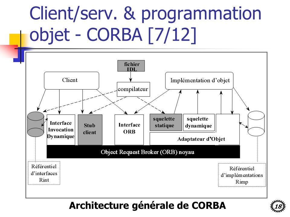 18 Client/serv. & programmation objet - CORBA [7/12] Architecture générale de CORBA