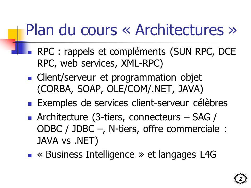 2 Plan du cours « Architectures » RPC : rappels et compléments (SUN RPC, DCE RPC, web services, XML-RPC) Client/serveur et programmation objet (CORBA, SOAP, OLE/COM/.NET, JAVA) Exemples de services client-serveur célèbres Architecture (3-tiers, connecteurs – SAG / ODBC / JDBC –, N-tiers, offre commerciale : JAVA vs.NET) « Business Intelligence » et langages L4G
