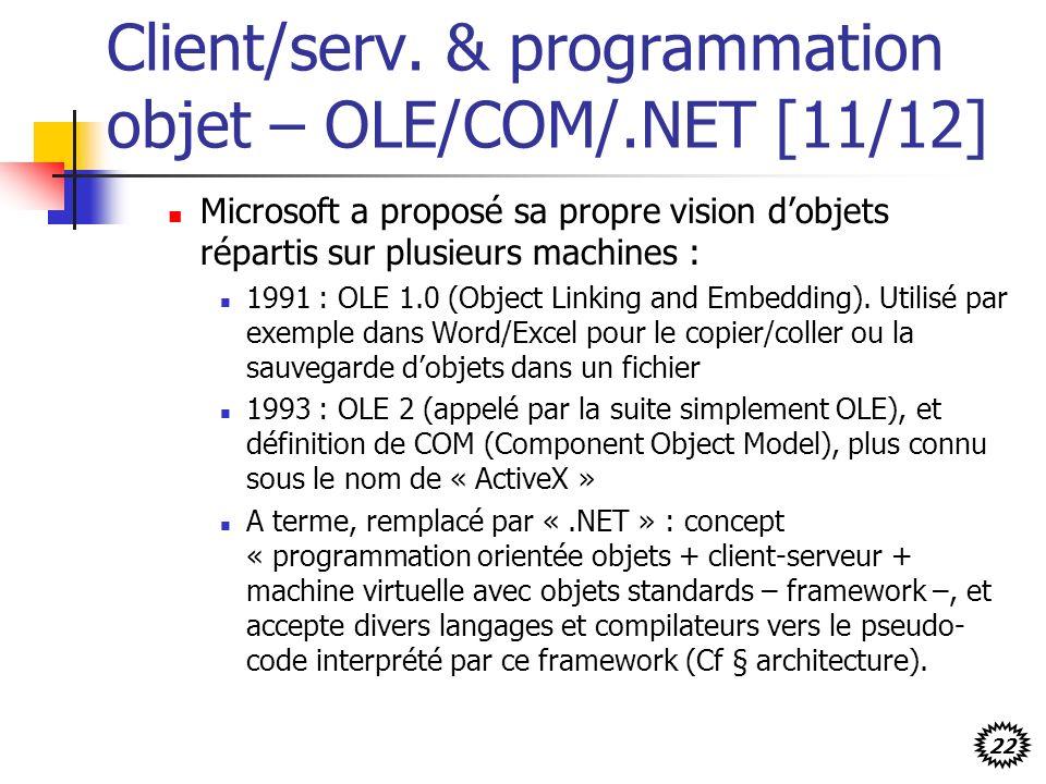 22 Client/serv. & programmation objet – OLE/COM/.NET [11/12] Microsoft a proposé sa propre vision dobjets répartis sur plusieurs machines : 1991 : OLE