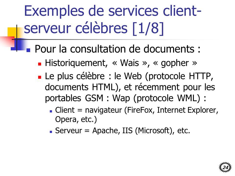 24 Exemples de services client- serveur célèbres [1/8] Pour la consultation de documents : Historiquement, « Wais », « gopher » Le plus célèbre : le Web (protocole HTTP, documents HTML), et récemment pour les portables GSM : Wap (protocole WML) : Client = navigateur (FireFox, Internet Explorer, Opera, etc.) Serveur = Apache, IIS (Microsoft), etc.