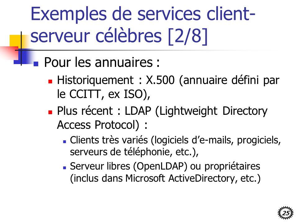 25 Exemples de services client- serveur célèbres [2/8] Pour les annuaires : Historiquement : X.500 (annuaire défini par le CCITT, ex ISO), Plus récent