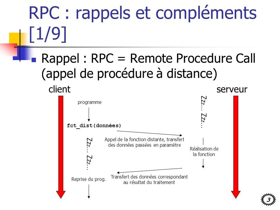 3 RPC : rappels et compléments [1/9] Rappel : RPC = Remote Procedure Call (appel de procédure à distance) clientserveur programme fct_dist(données) Appel de la fonction distante, transfert des données passées en paramètre Réalisation de la fonction Transfert des données correspondant au résultat du traitement Reprise du prog.