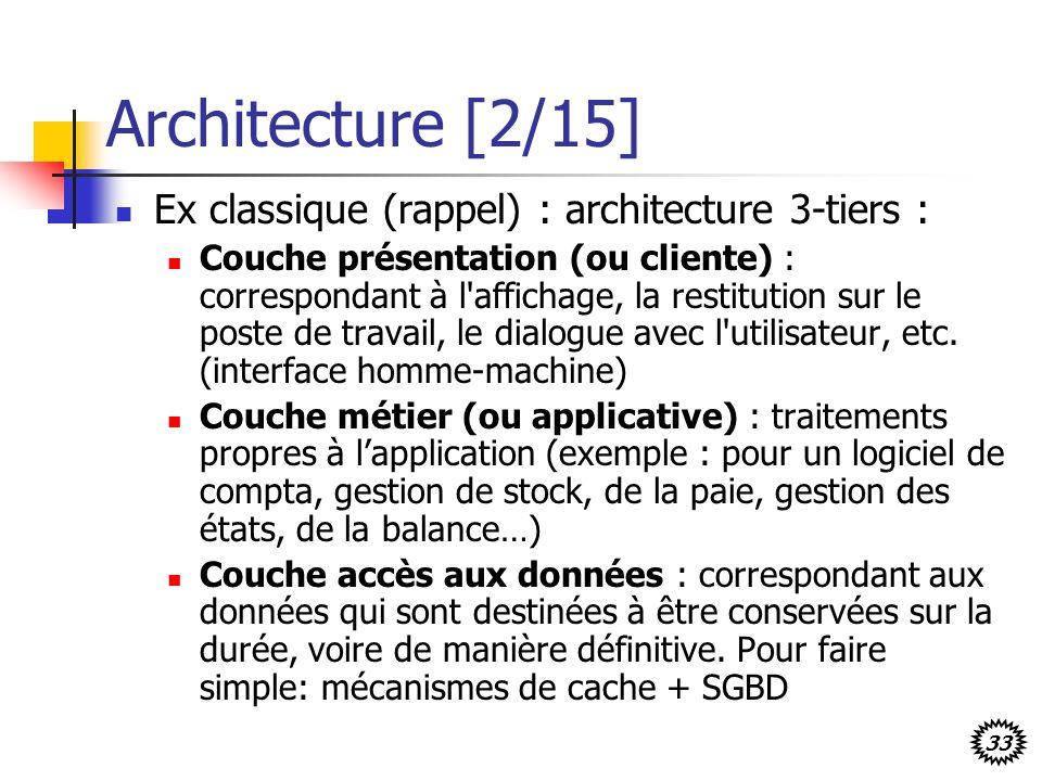 33 Architecture [2/15] Ex classique (rappel) : architecture 3-tiers : Couche présentation (ou cliente) : correspondant à l affichage, la restitution sur le poste de travail, le dialogue avec l utilisateur, etc.