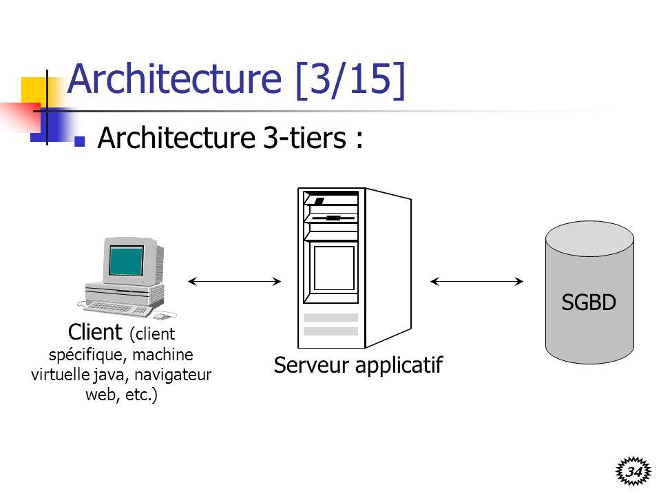 34 Architecture [3/15] Client (client spécifique, machine virtuelle java, navigateur web, etc.) Serveur applicatif SGBD Architecture 3-tiers :