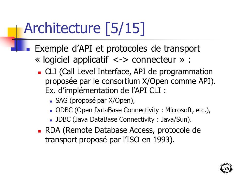 36 Architecture [5/15] Exemple dAPI et protocoles de transport « logiciel applicatif connecteur » : CLI (Call Level Interface, API de programmation proposée par le consortium X/Open comme API).