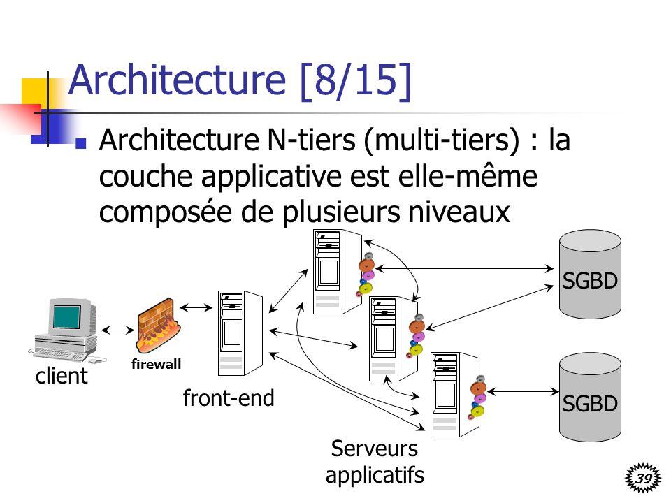 39 Architecture [8/15] Architecture N-tiers (multi-tiers) : la couche applicative est elle-même composée de plusieurs niveaux client front-end SGBD Serveurs applicatifs SGBD firewall