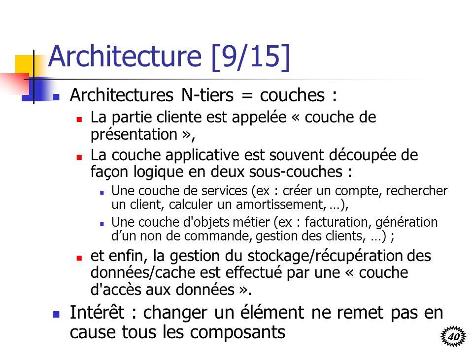 40 Architecture [9/15] Architectures N-tiers = couches : La partie cliente est appelée « couche de présentation », La couche applicative est souvent découpée de façon logique en deux sous-couches : Une couche de services (ex : créer un compte, rechercher un client, calculer un amortissement, …), Une couche d objets métier (ex : facturation, génération dun non de commande, gestion des clients, …) ; et enfin, la gestion du stockage/récupération des données/cache est effectué par une « couche d accès aux données ».
