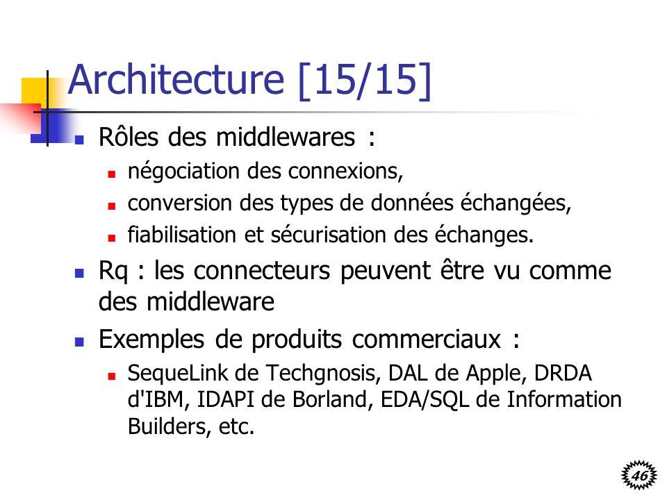 46 Architecture [15/15] Rôles des middlewares : négociation des connexions, conversion des types de données échangées, fiabilisation et sécurisation des échanges.
