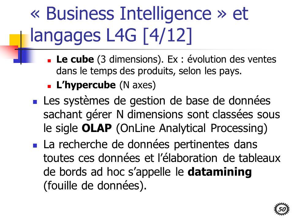 50 « Business Intelligence » et langages L4G [4/12] Le cube (3 dimensions). Ex : évolution des ventes dans le temps des produits, selon les pays. Lhyp