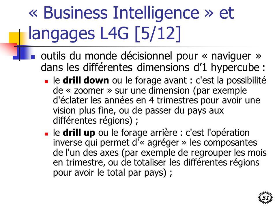 51 « Business Intelligence » et langages L4G [5/12] outils du monde décisionnel pour « naviguer » dans les différentes dimensions d1 hypercube : le drill down ou le forage avant : c est la possibilité de « zoomer » sur une dimension (par exemple d éclater les années en 4 trimestres pour avoir une vision plus fine, ou de passer du pays aux différentes régions) ; le drill up ou le forage arrière : c est l opération inverse qui permet d « agréger » les composantes de l un des axes (par exemple de regrouper les mois en trimestre, ou de totaliser les différentes régions pour avoir le total par pays) ;