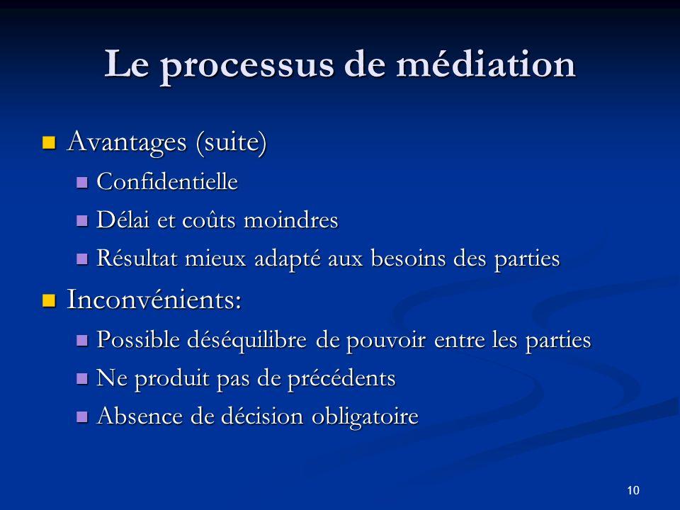 Le processus de médiation Avantages (suite) Avantages (suite) Confidentielle Confidentielle Délai et coûts moindres Délai et coûts moindres Résultat m
