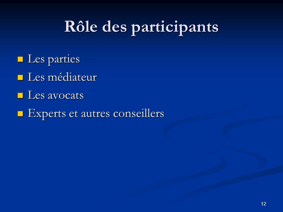 Rôle des participants Les parties Les parties Les médiateur Les médiateur Les avocats Les avocats Experts et autres conseillers Experts et autres cons