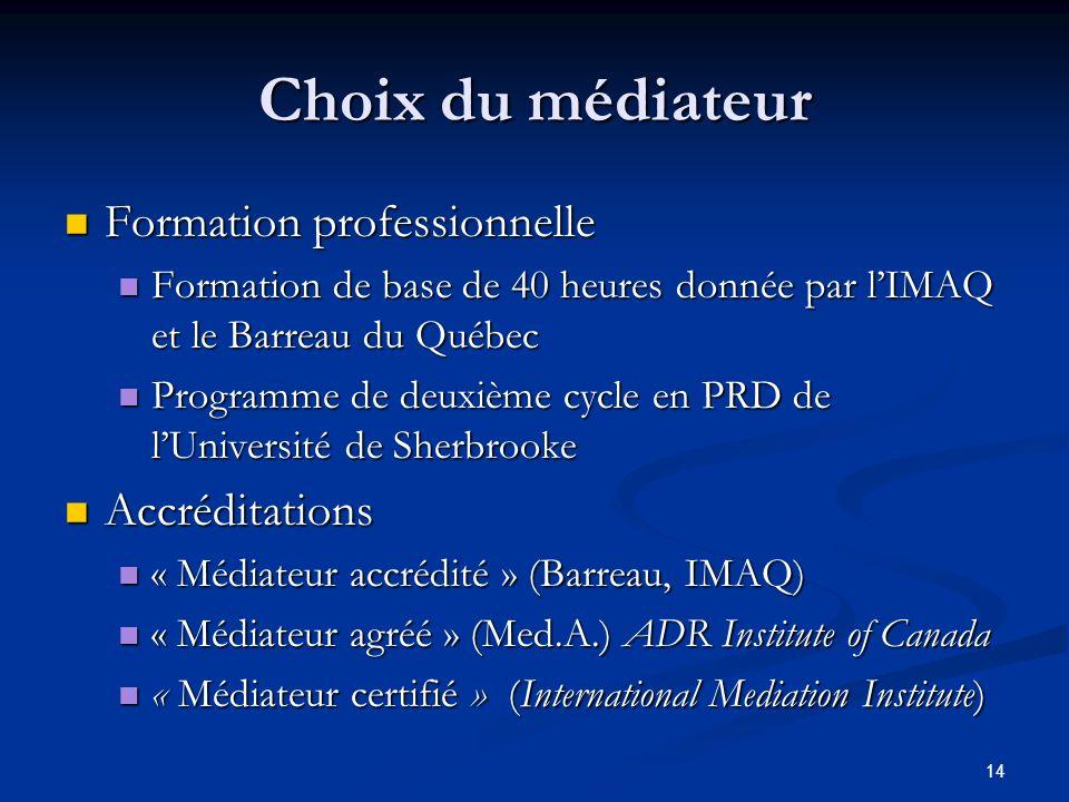 Choix du médiateur Formation professionnelle Formation professionnelle Formation de base de 40 heures donnée par lIMAQ et le Barreau du Québec Formati