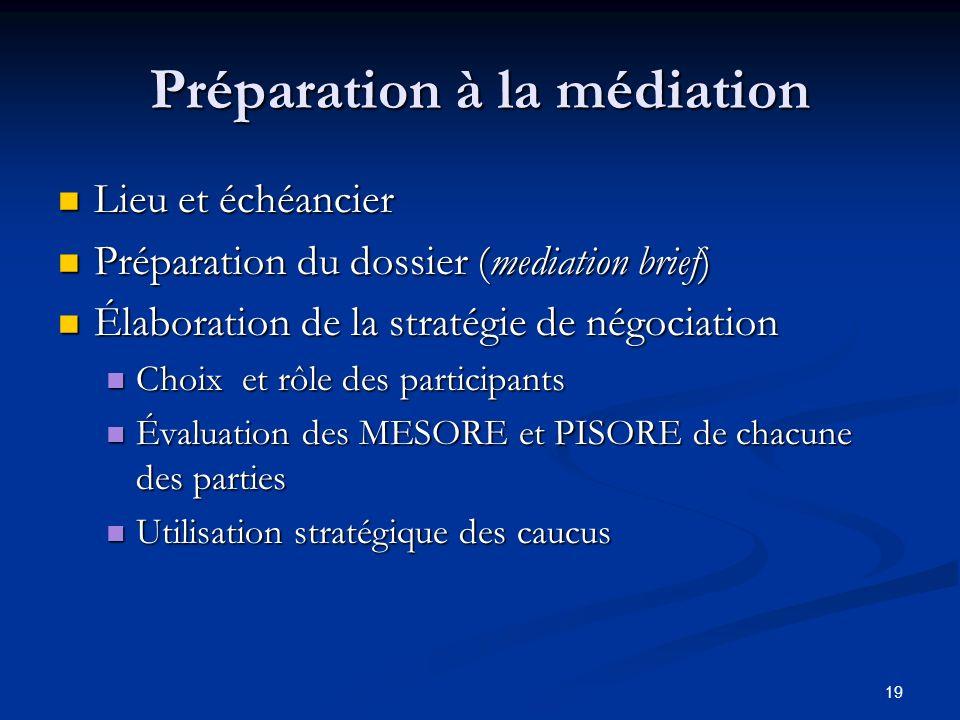 Préparation à la médiation Lieu et échéancier Lieu et échéancier Préparation du dossier (mediation brief) Préparation du dossier (mediation brief) Éla