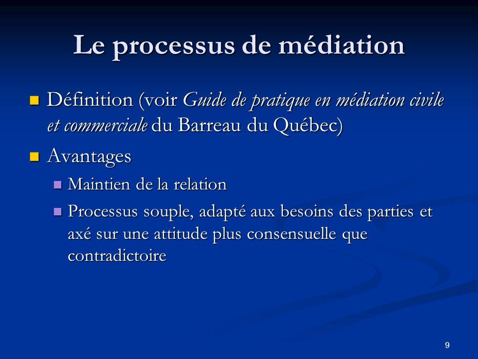 Le processus de médiation Définition (voir Guide de pratique en médiation civile et commerciale du Barreau du Québec) Définition (voir Guide de pratiq