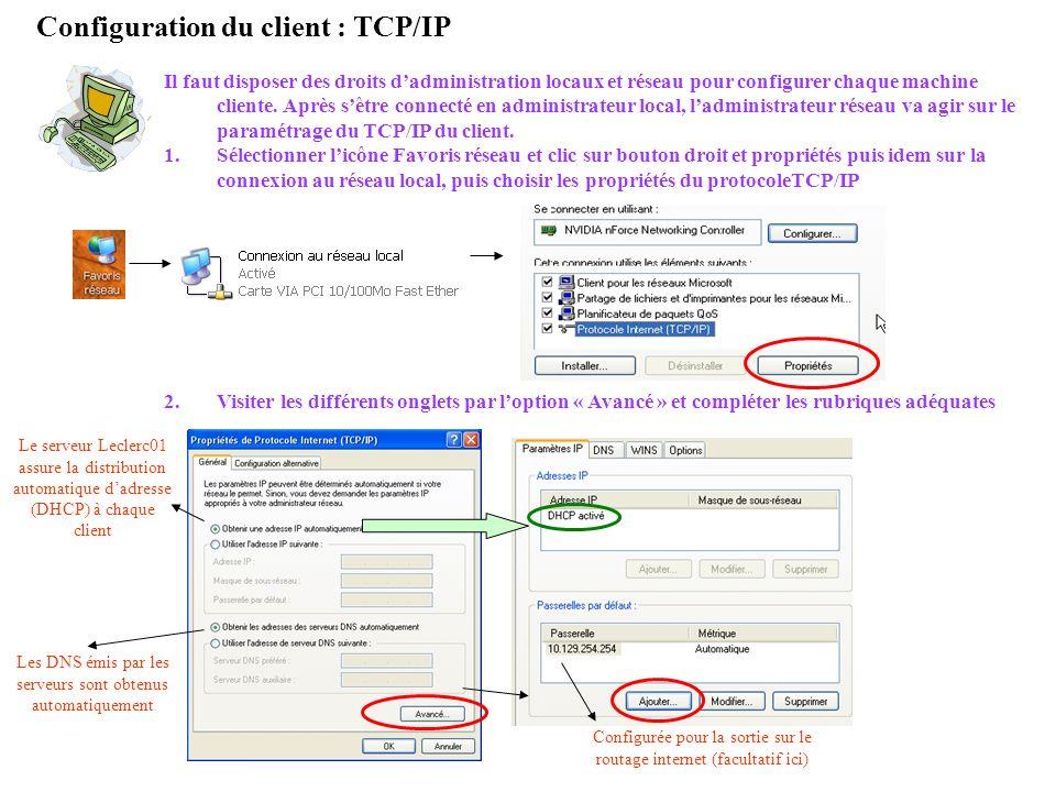 Configuration du client : TCP/IP Il faut disposer des droits dadministration locaux et réseau pour configurer chaque machine cliente. Après sêtre conn