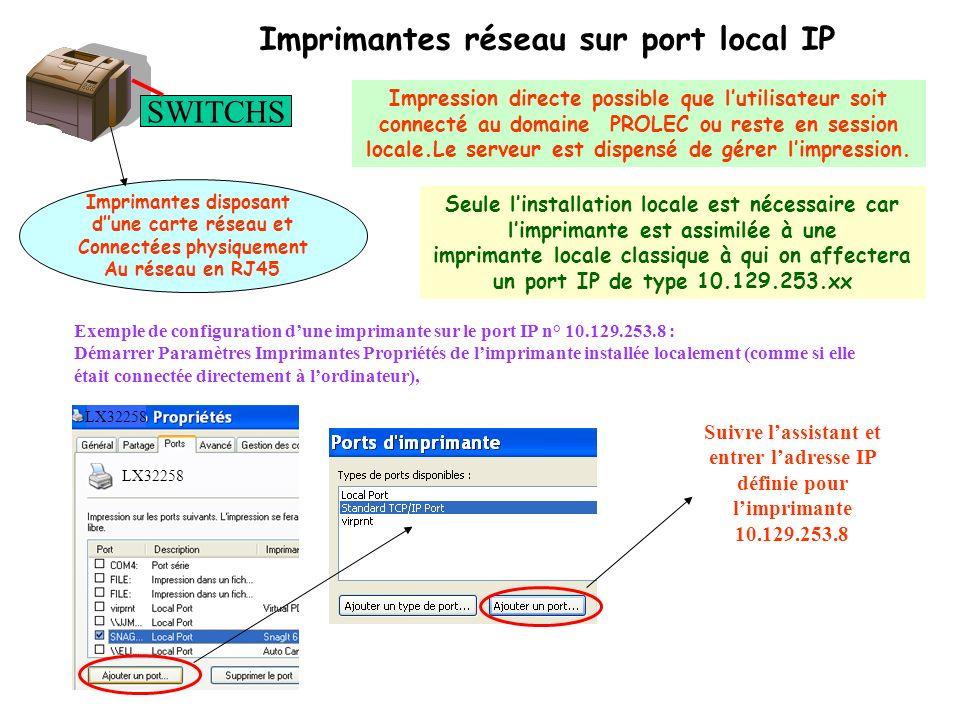Imprimantes réseau sur port local IP Imprimantes disposant dune carte réseau et Connectées physiquement Au réseau en RJ45 Impression directe possible