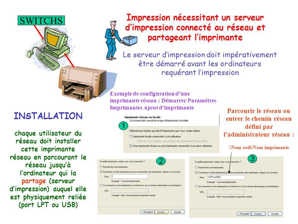 Imprimantes partagées Impression nécessitant un serveur dimpression connecté au réseau et partageant limprimante Le serveur dimpression doit impérativ